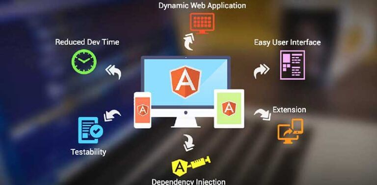 Building a Large-Scale Web Application With AngularJS